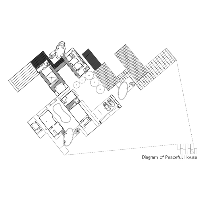 Diagram of Peaceful House